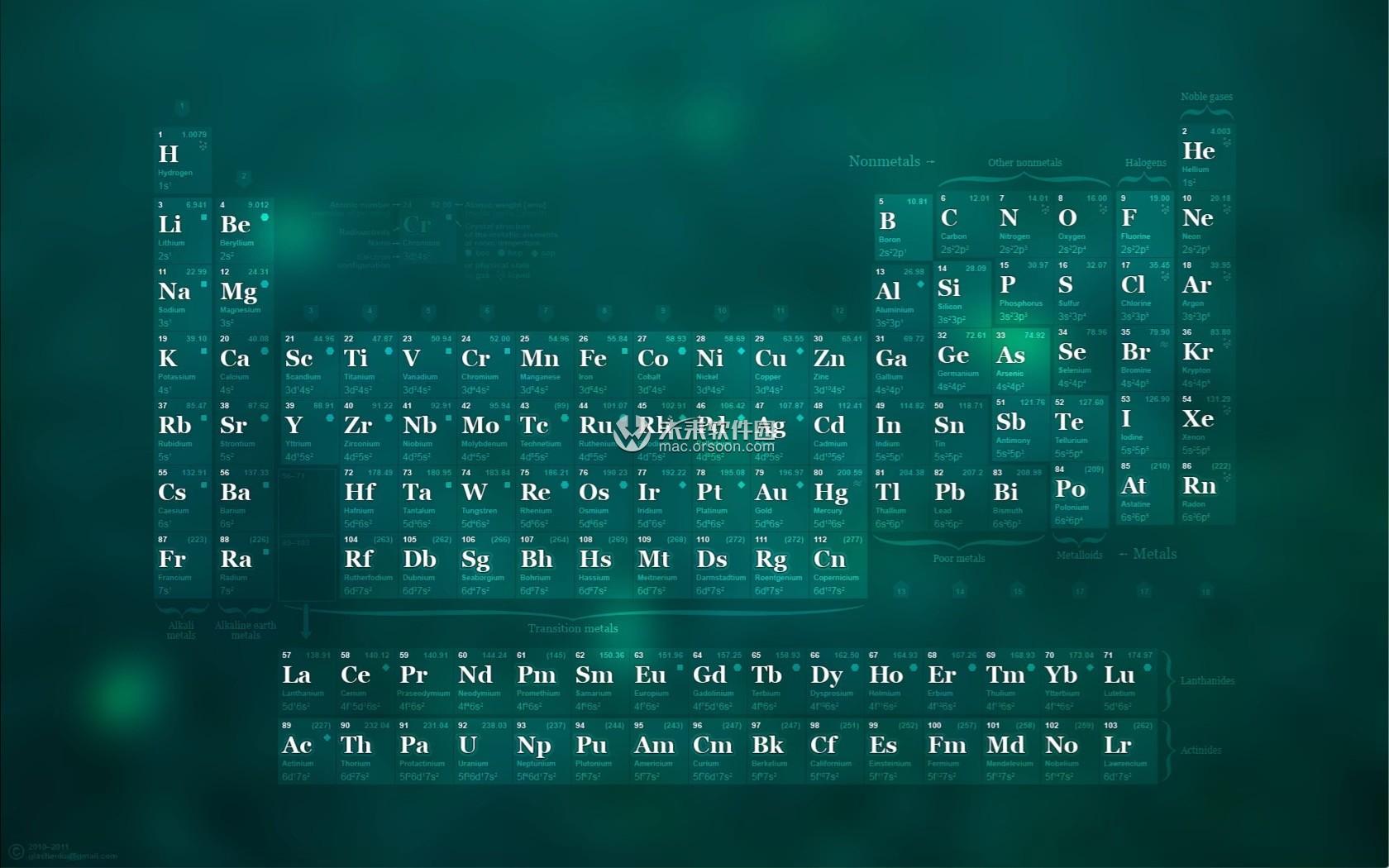 元素周期表Mac高清动态壁纸
